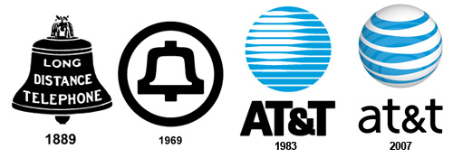 「bell AT&T」の画像検索結果